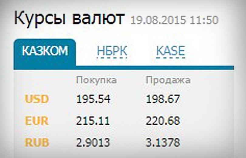"""Официальный курс доллара в """"Казкоммерцбанке"""""""