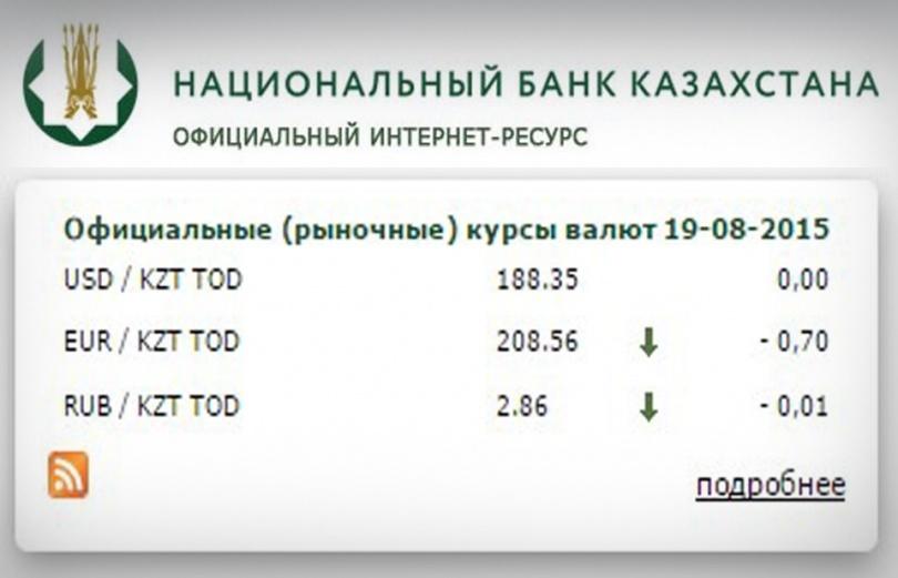 Официальный курс валюты