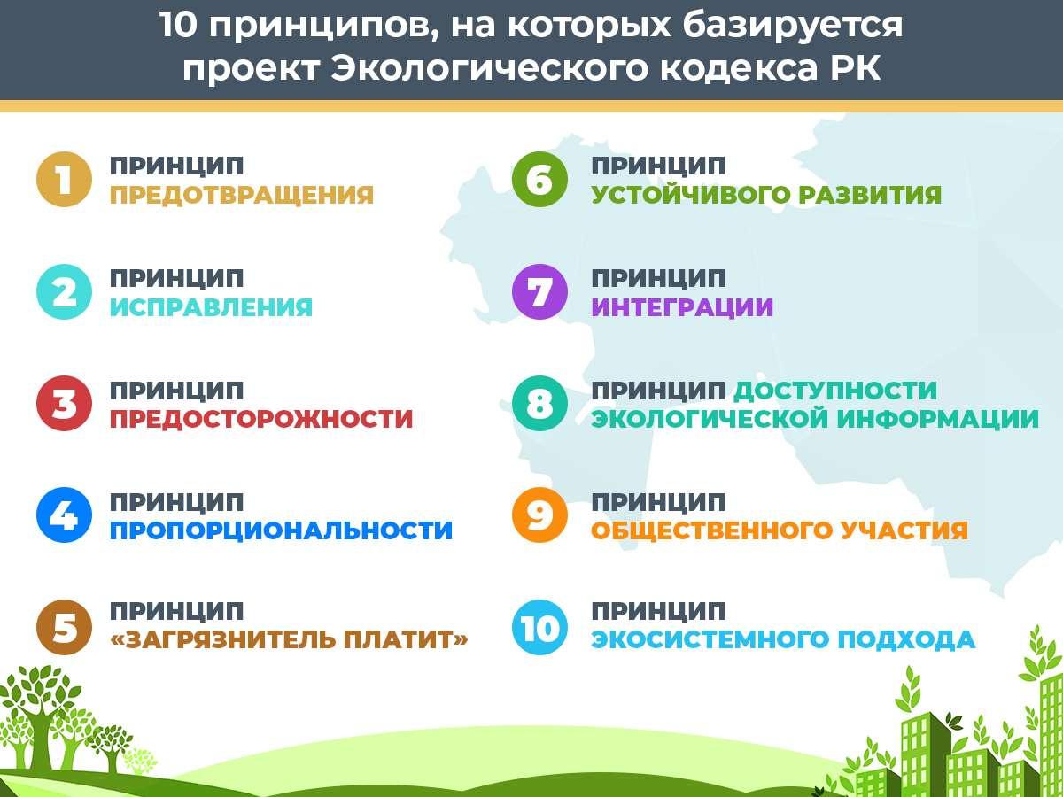 Инфографика Nur.kz