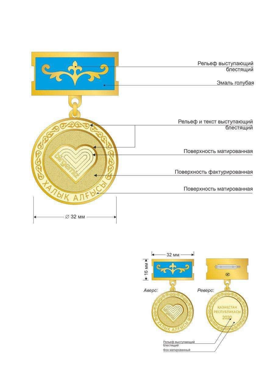 «Халық Алғысы» медалі