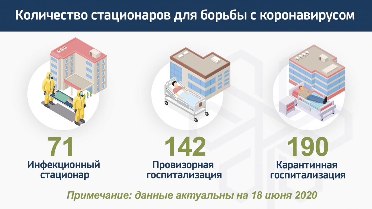 Официальная информация от Минздрав РК
