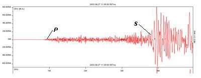 Запись землетрясения