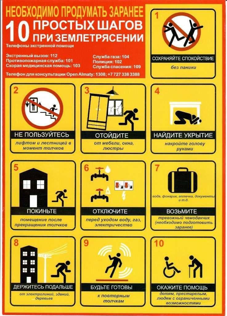 10 простых шагов при землетрясении