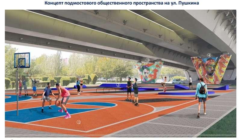 Концепт подмостового пространства по ул. Пушкина