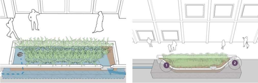 Пример закрытой ливневой канализации