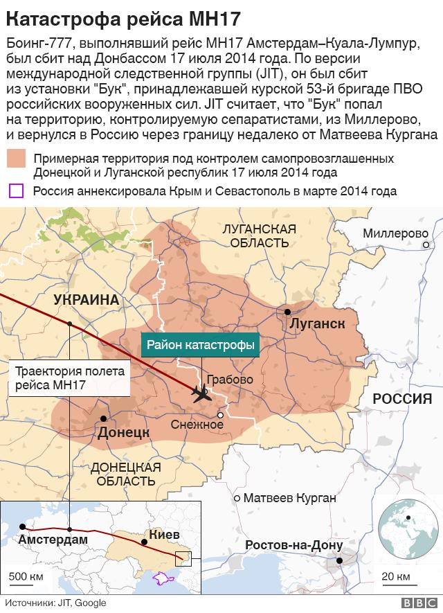 Карта рейса