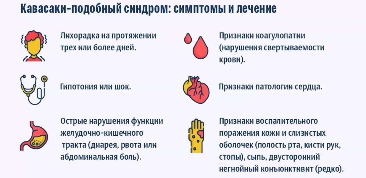 МВС: симптомы и лечение