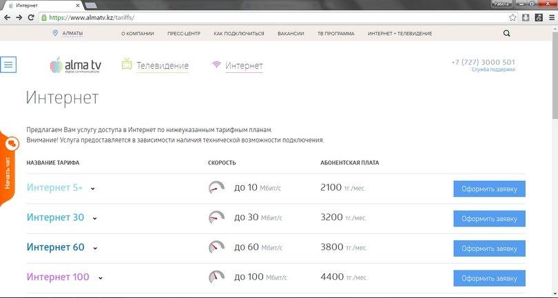 Тарифы от компании AlmaTV