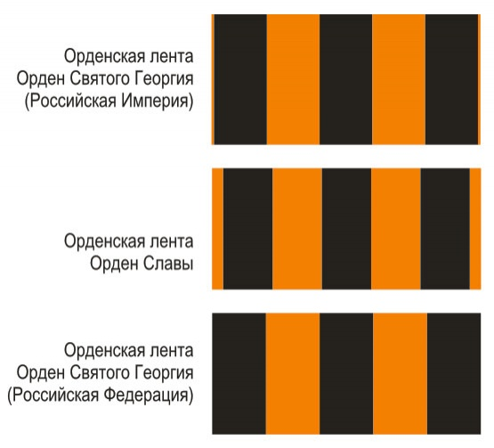 Различия лент разных орденов