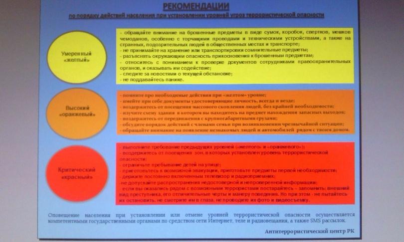Рекомендации по порядку действий при террористических угрозах