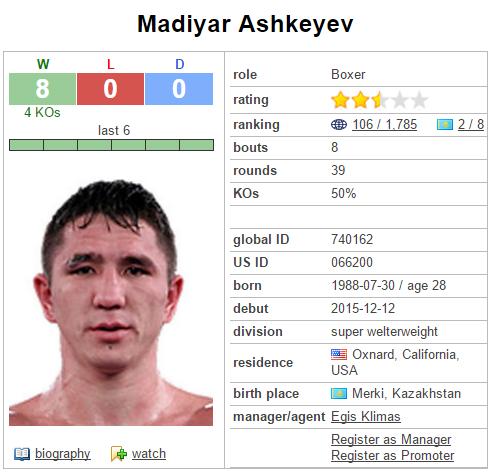 Мадияр Ашкеев занял 106-ю строчку в рейтинге Вoxrec