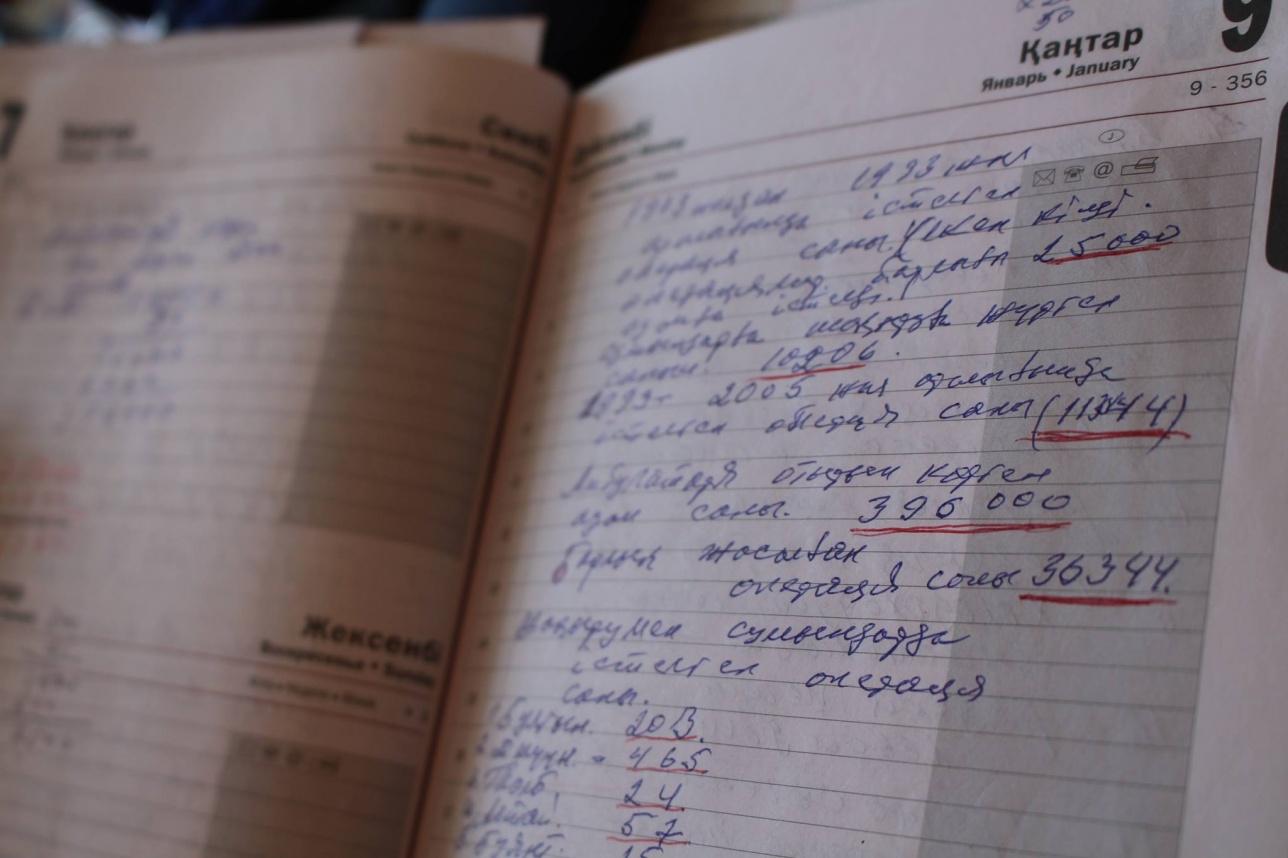36 мың кесір тілігін жасаған Саулен Ғабиденұлының қойын дәптері бәрі жазулы тұр / Фото informburo.kz