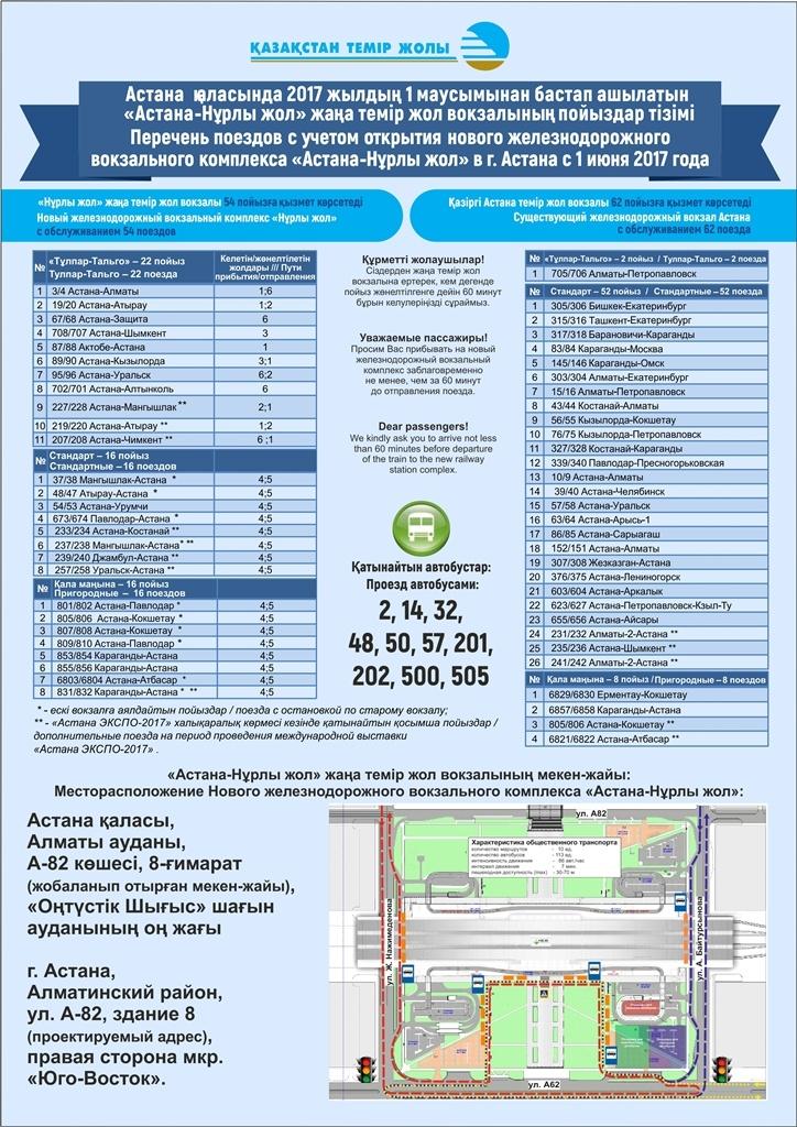 Через новый вокзал Астаны будут курсировать 54 поезда