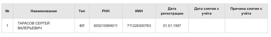 На одни и те же реквизиты налогоплательщика открыты с разрывом в 17 лет ИП Балашка и физлицо Тарасов. Скриншоты сайта kgd.gov.kz Комитета государственных доходов Минфина РК.