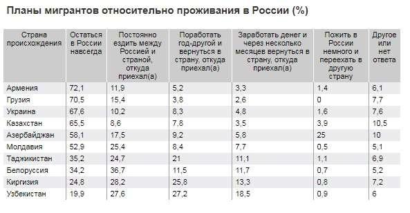 Таблица НИУ ВШЭ