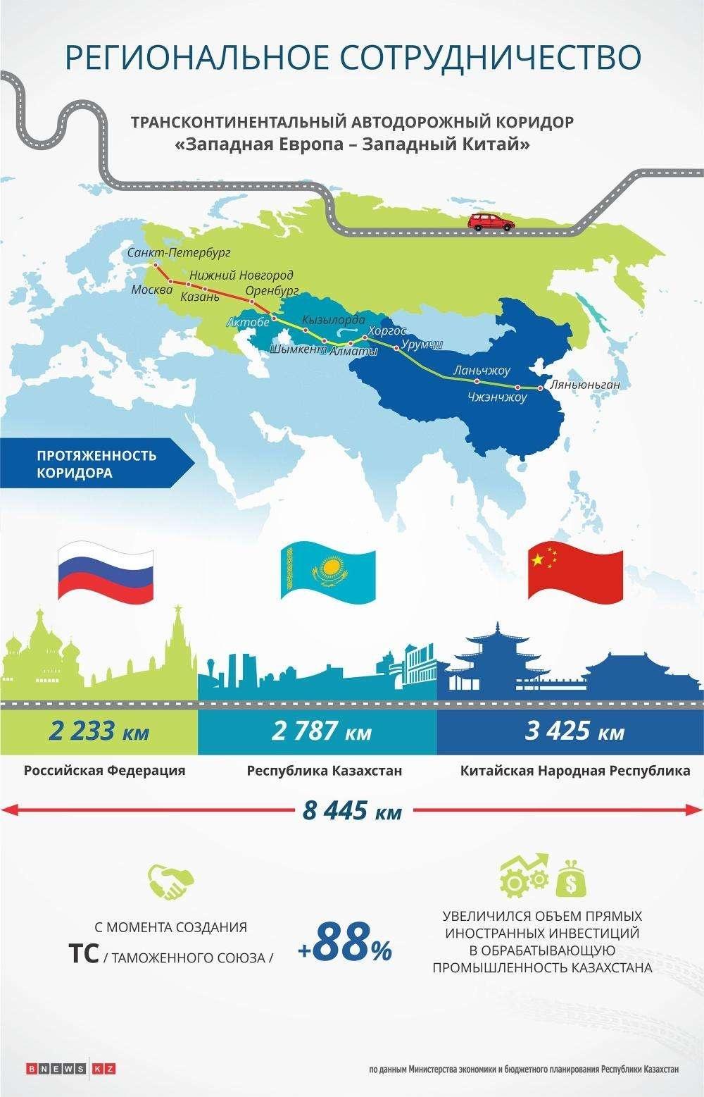 Власти ожидают увеличения транспортного потока до 3,5 млн тонн груза в год