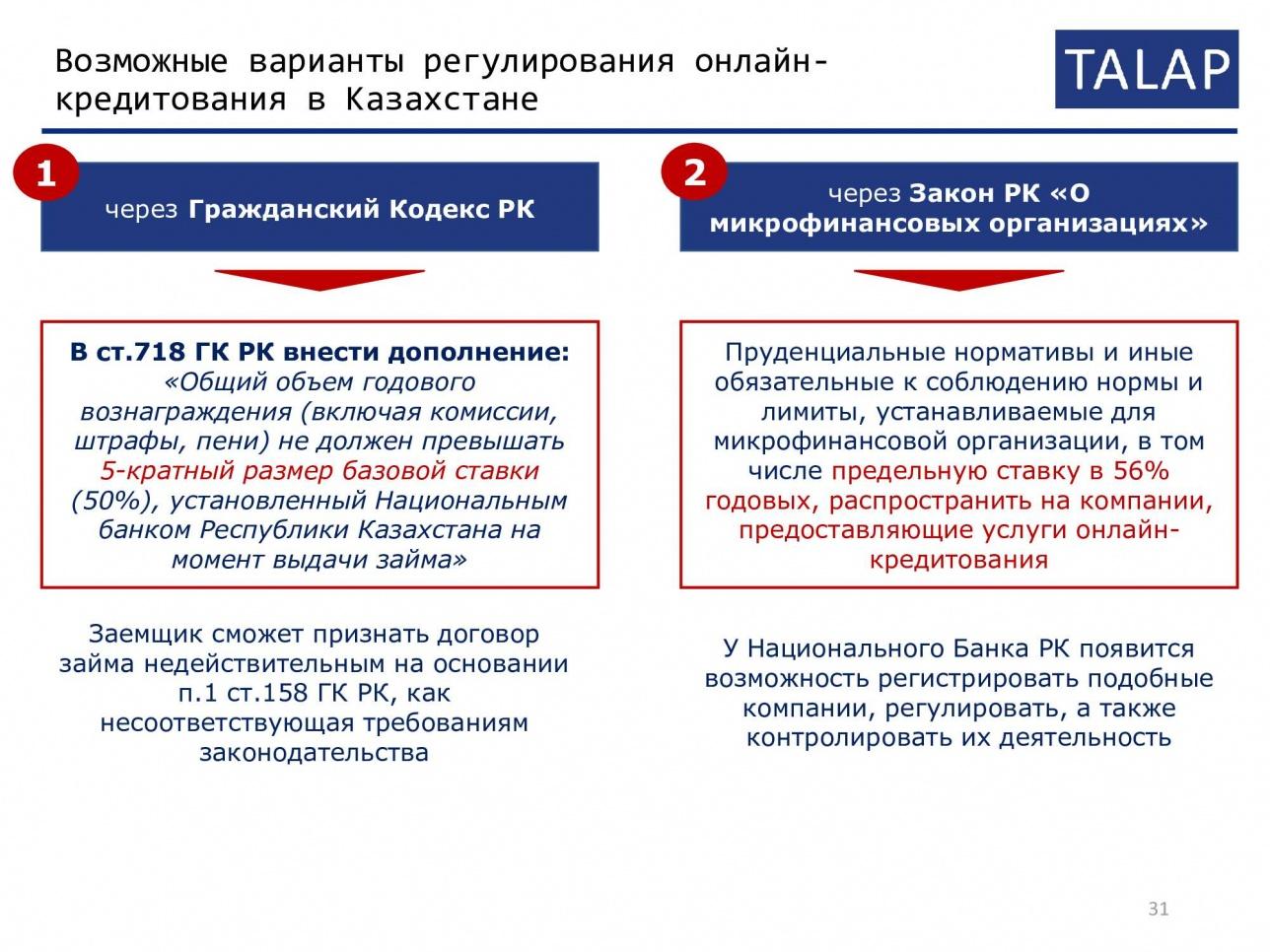 """Предложения центра """"Талап"""" по регулированию онлайн-микрозаймов"""