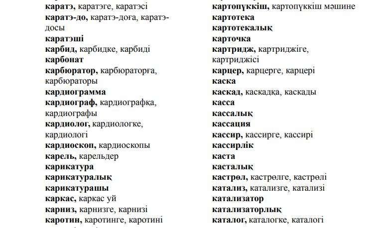 2013 жылы шыққан Қазақ тілінің орфографиялық сөздігінен