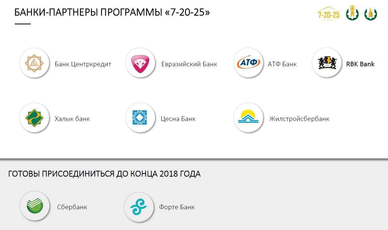 """Банки-партнёры программы """"7-20-25"""""""
