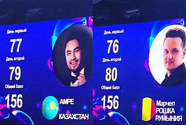 Казахстанец и румын набрали равное количество баллов