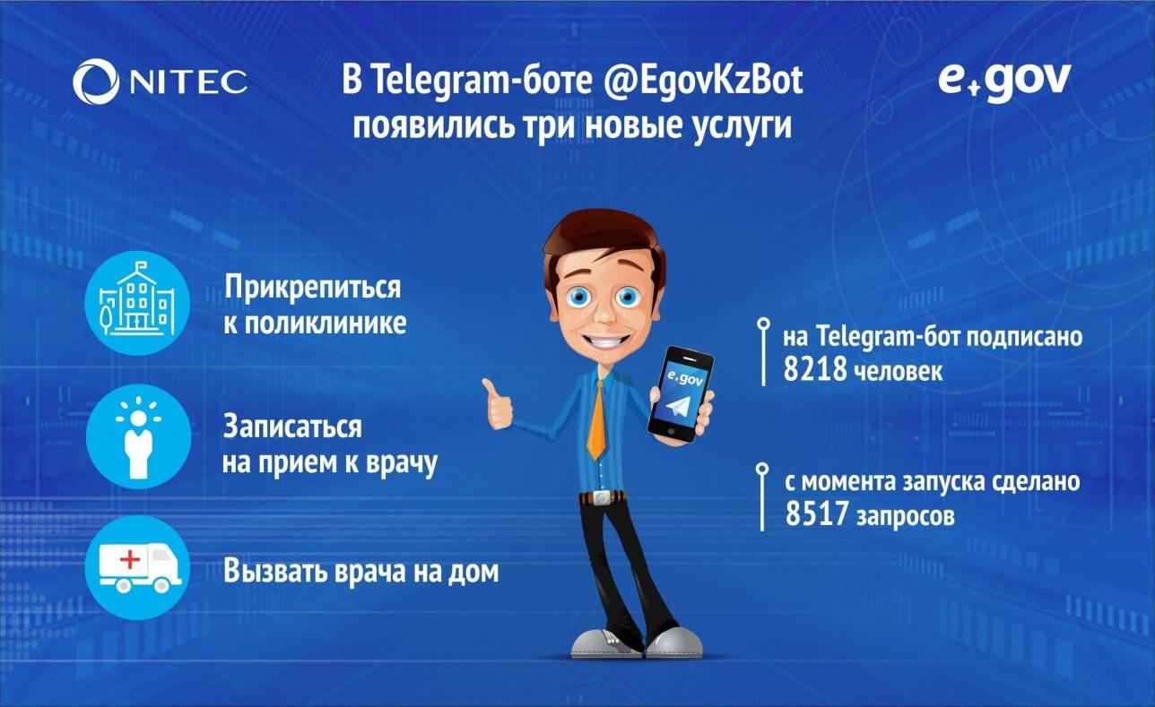 В Telegram-боте Egov появились новые услуги