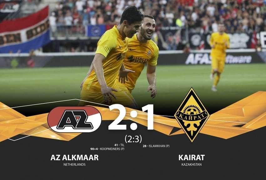 Кайрат прошёл в третий квалификационный раунд Лиги Европы
