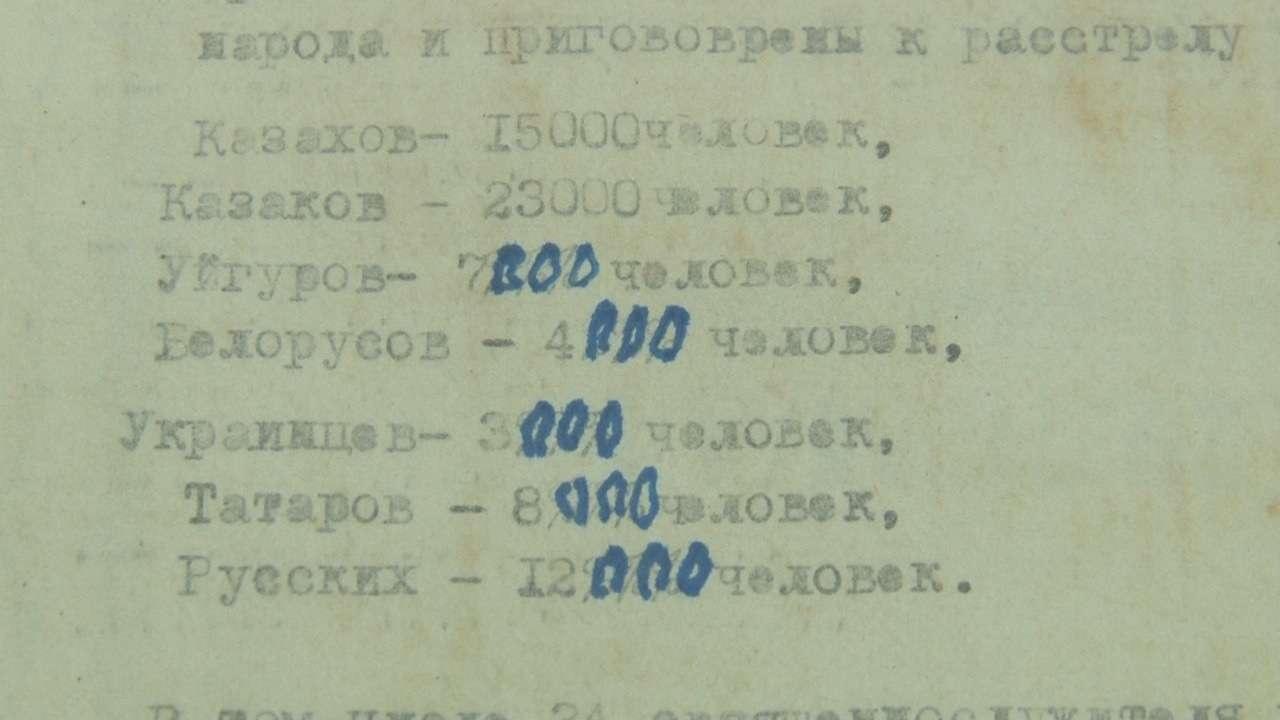 Документ о точном количестве погибших