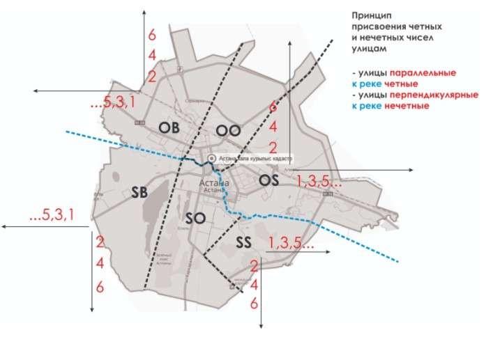 Принцип индексации улиц