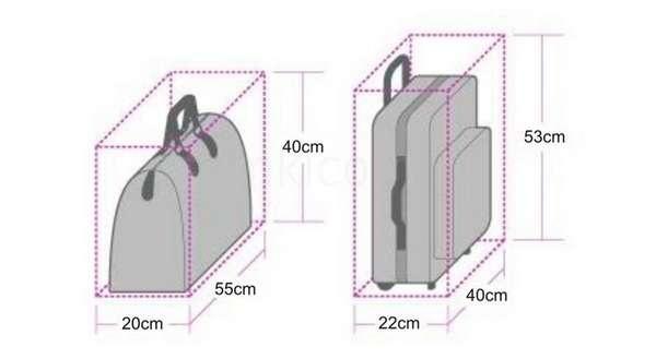 Схема измерения чемодана для ручной клади.