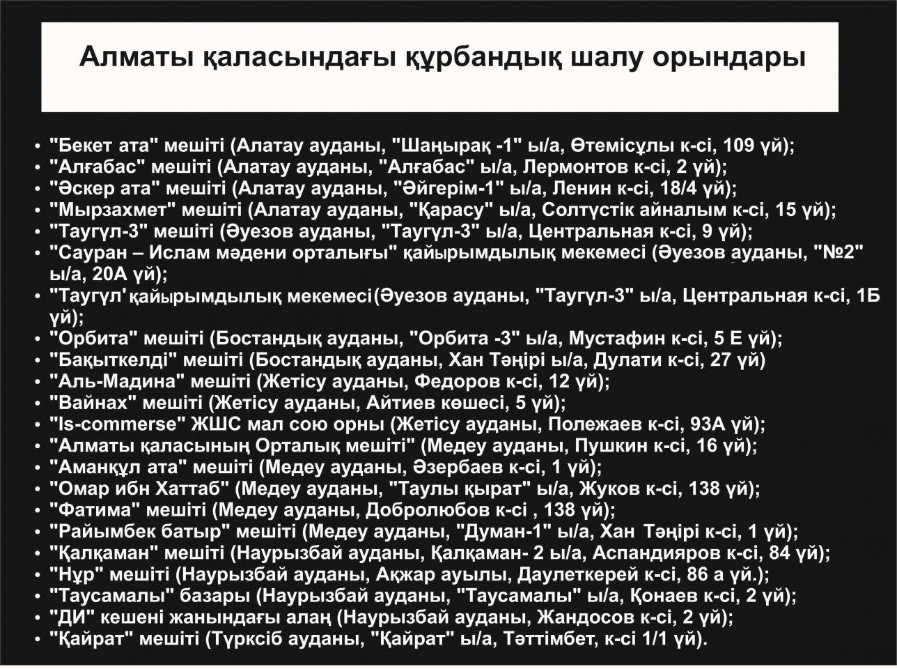 Алматыдағы құрбандық шалу орындары туралы хабарлама