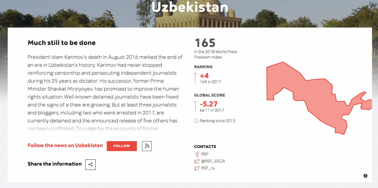 Өзбекстан сөз еркіндігі бойынша 180 елдің ішінде 165-орында