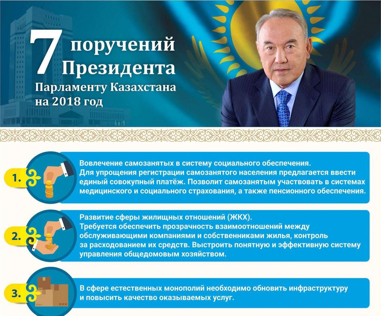 7 поручений Президента Парламенту РК