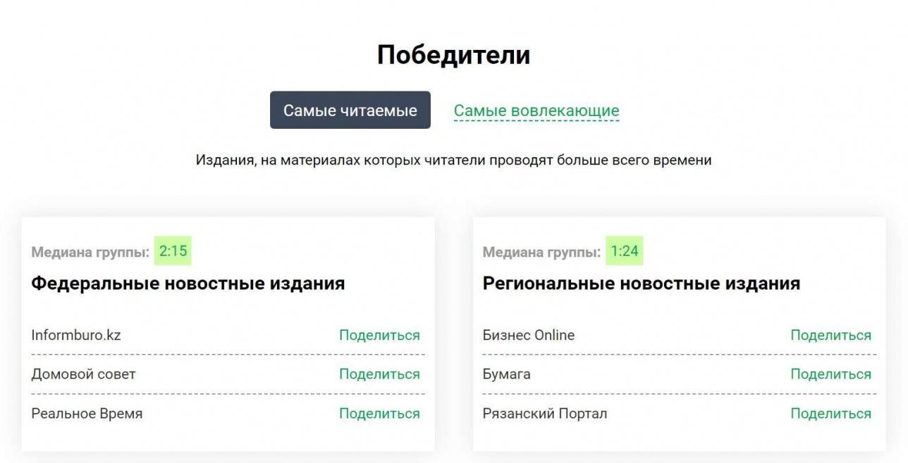 Cкриншот со страницы премии
