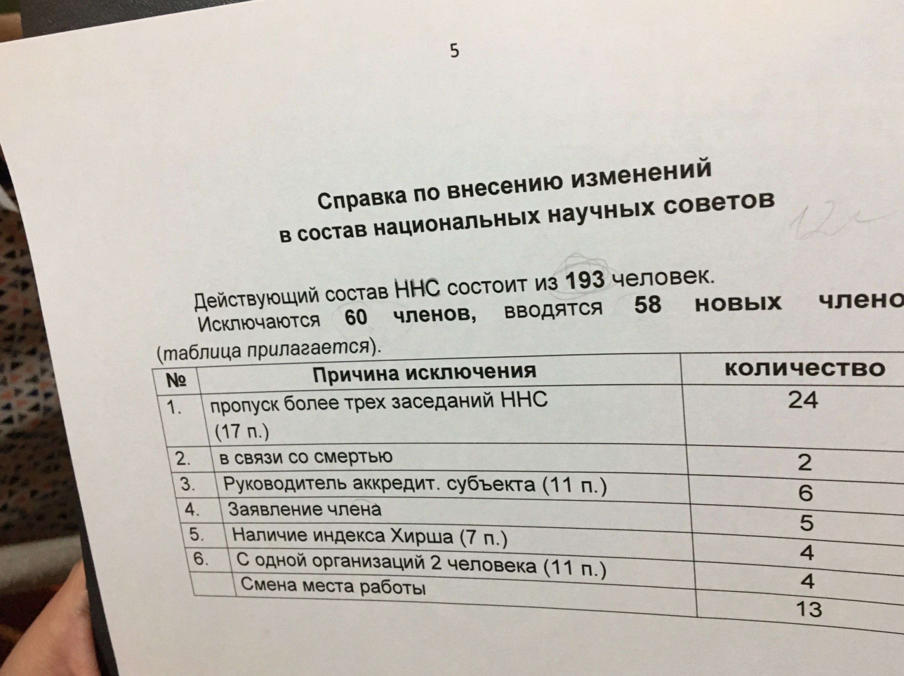 Фото документа, который предоставила руководитель управления внешнего анализа коррупционных рисков АДГСПК Айгерим Парменова