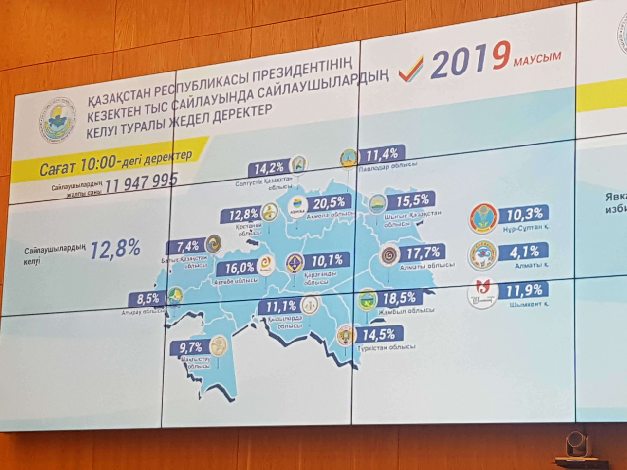 Явка избирателей на 10.00 по регионам
