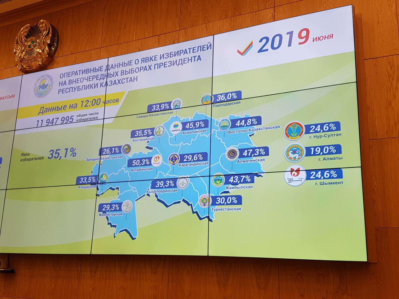 Явка избирателей на 12.00 по регионам