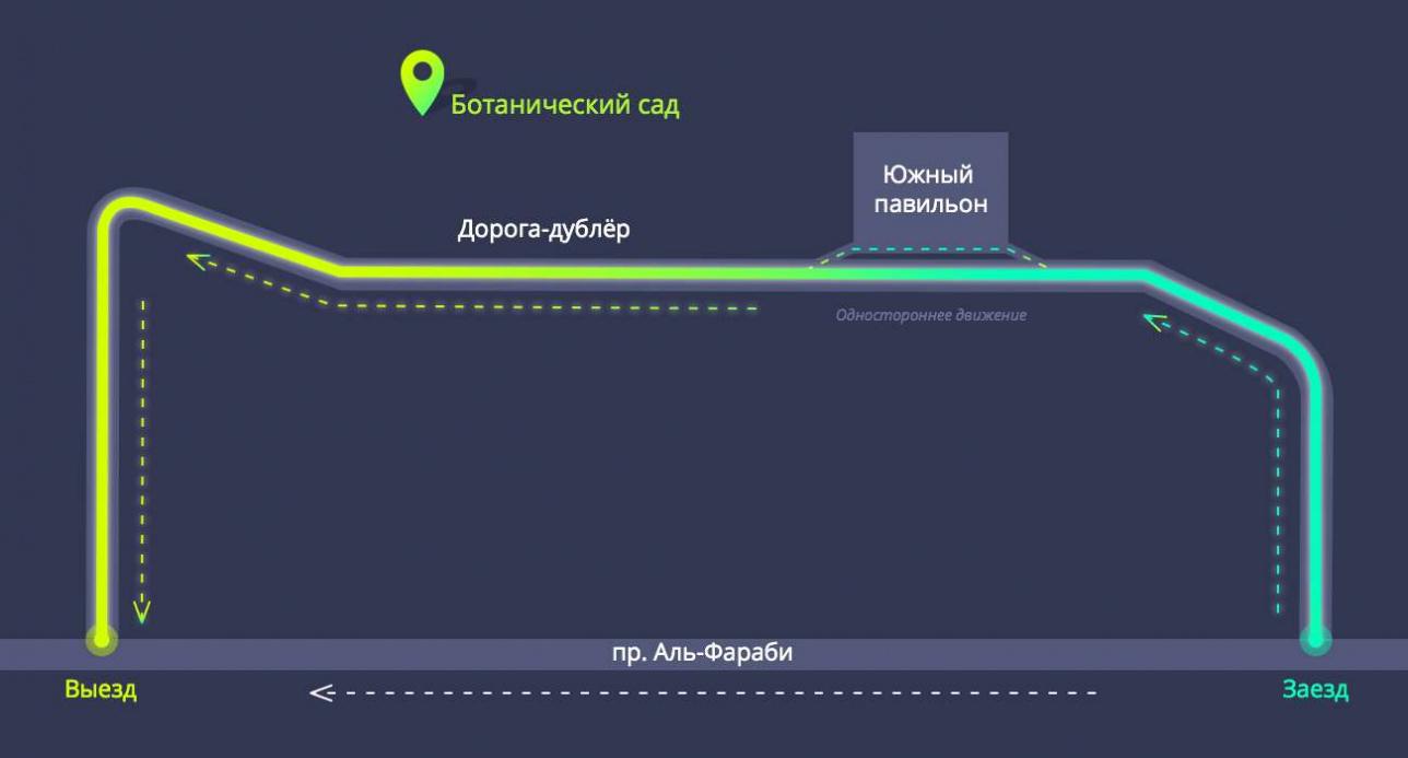 Схема проезда по дороге-дублёру