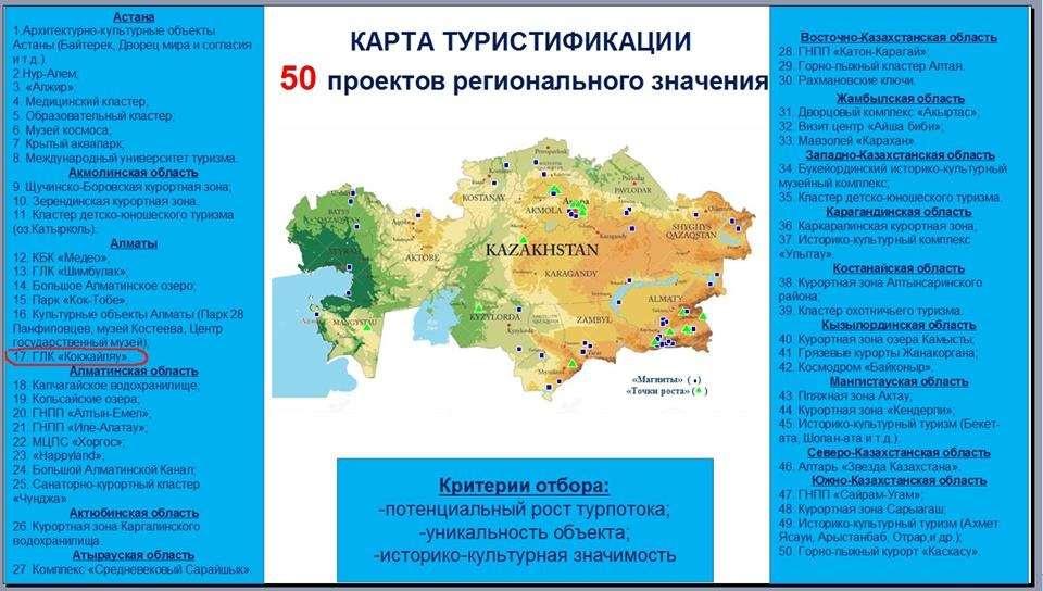 Карта туристификации Казахстана. 50 проектов регионального значения