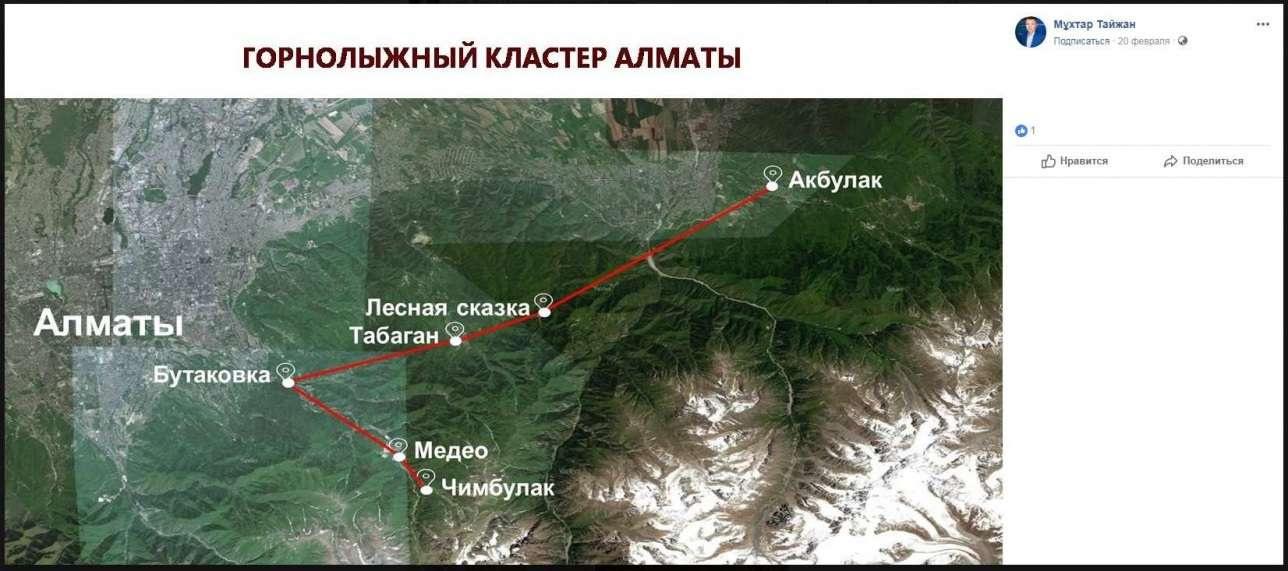 Горнолыжный кластер Алматы