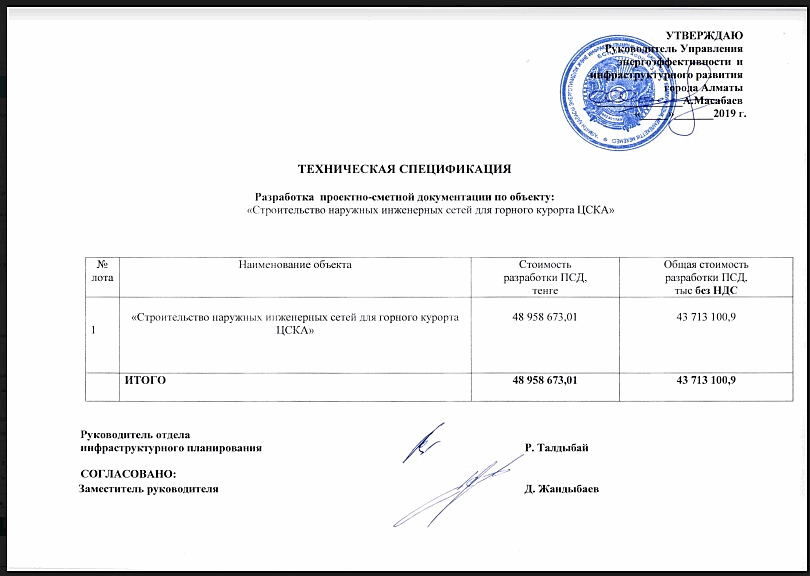 Стоимость разработки проектно-сметной документации по объекту «Строительство наружных инженерных сетей для курорта ЦСКА».