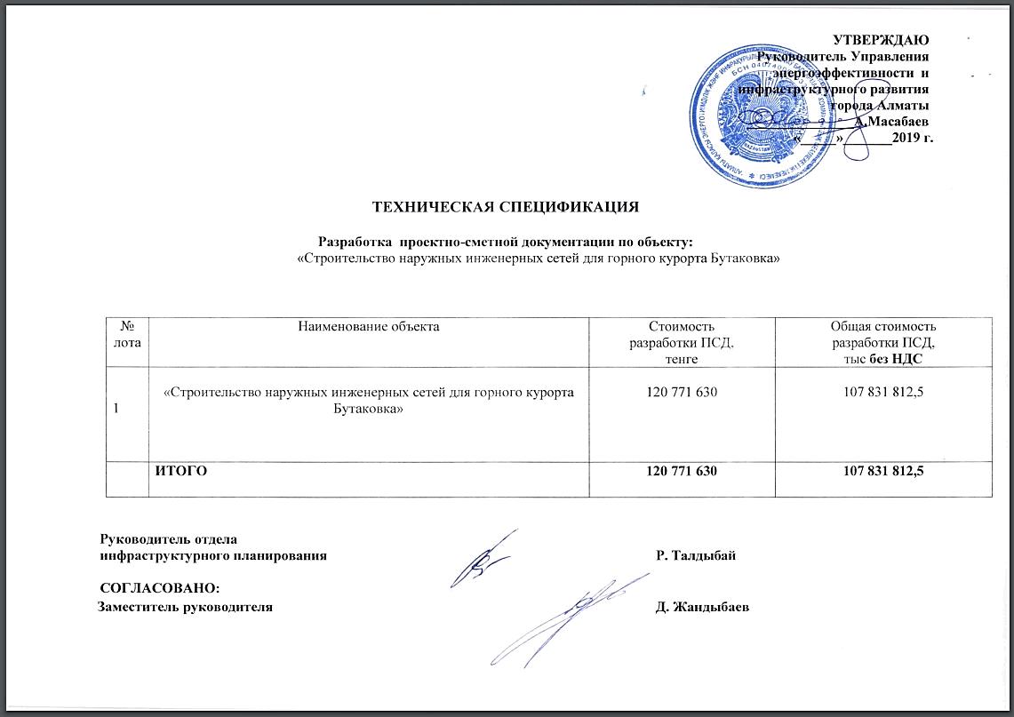 """Стоимость разработки проектно-сметной документации по объекту «Строительство наружных инженерных сетей для курорта """"Бутаковка""""."""