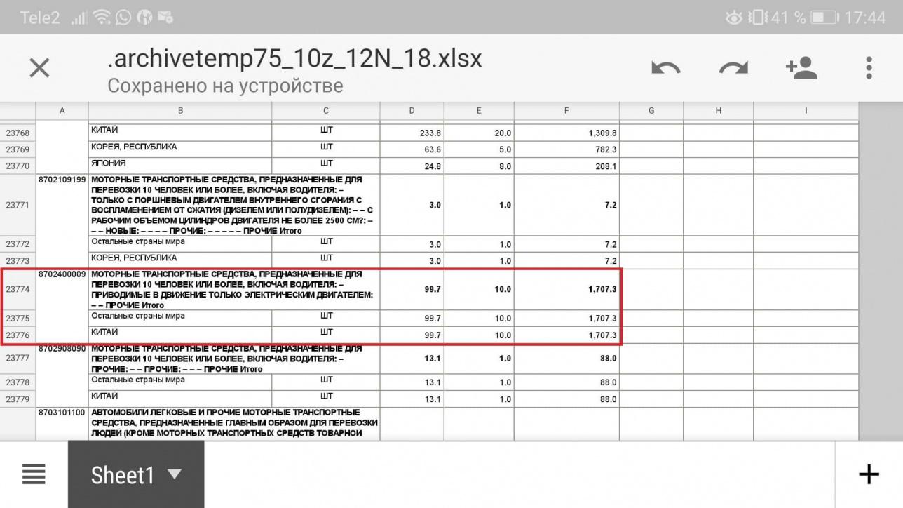 """Из отчёта """"Экспорт и импорт Республики Казахстан по 10 знакам ТНВЭД в разрезе товар-страна"""""""" за 2018 год"""