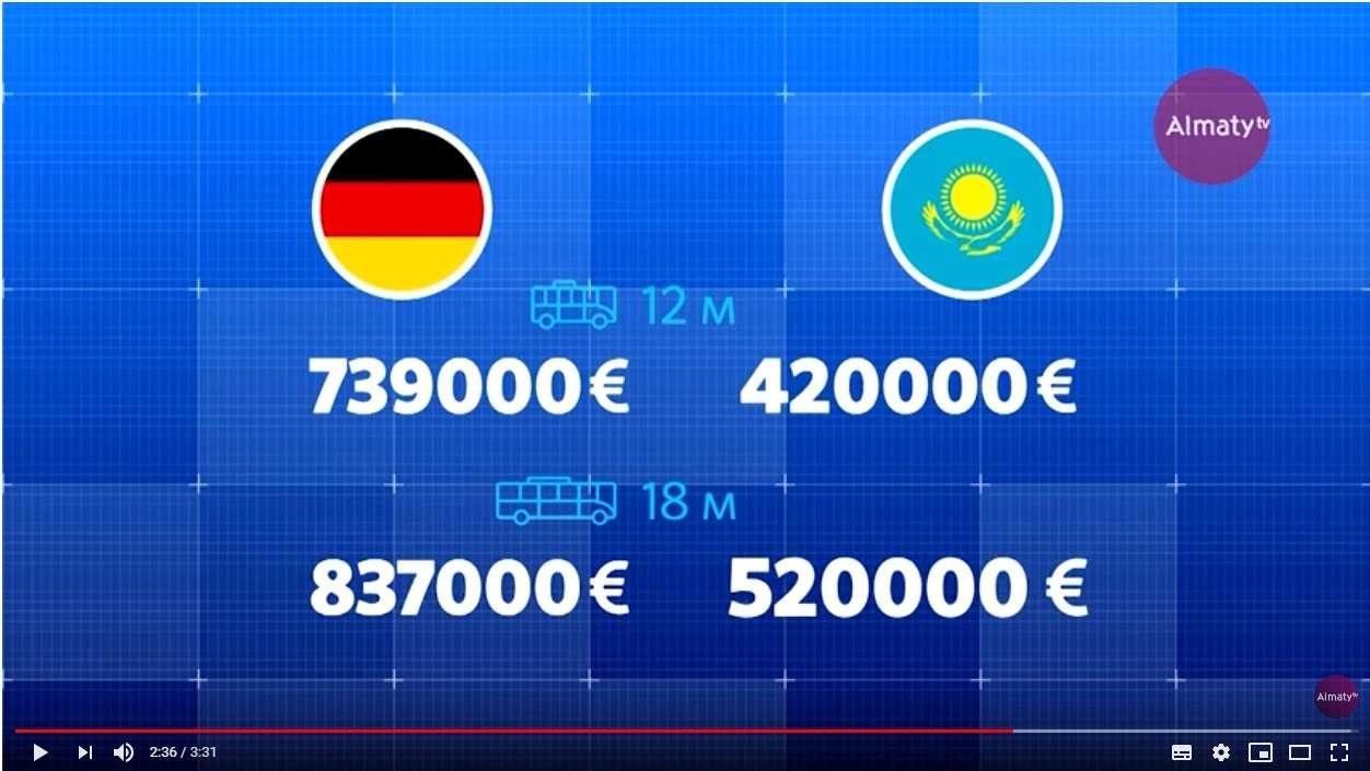 Цена 12-ти и 18-тиметровых электробусов в Германии и Алматы