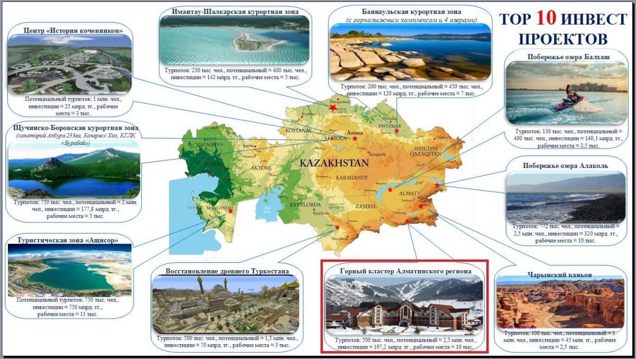 Топ-10 туристических инвестпроектов Казахстана