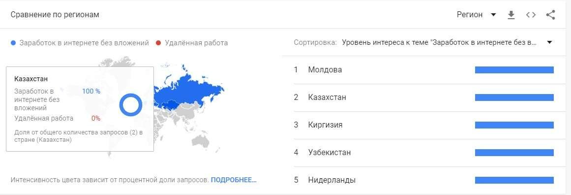 Скриншот Google.Trends