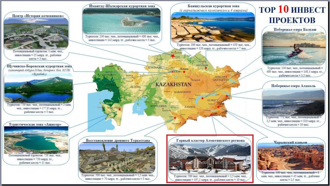 "Карта ""Топ-10 инвестпроектов туристификации Казахстана"""