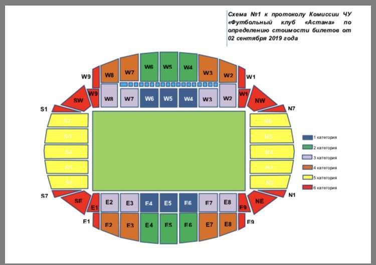 Схема рассадки болельщиков по категории билетов
