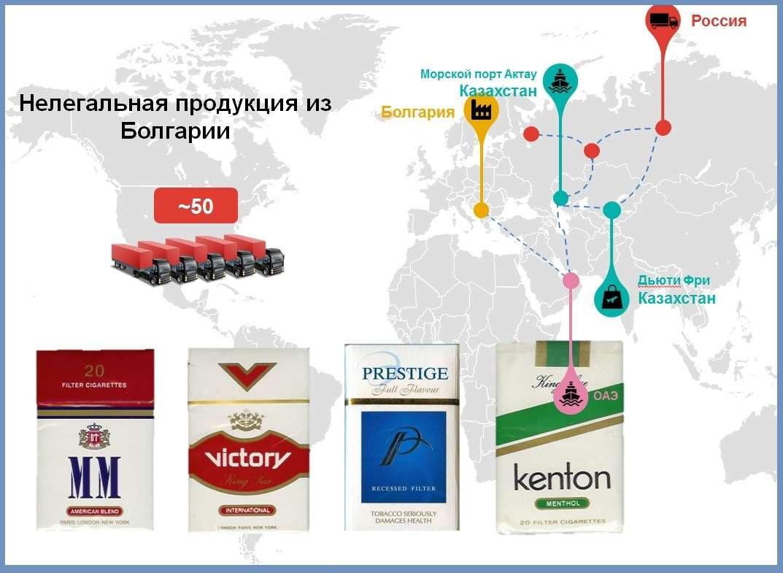 Маршруты нелегальной табачной продукции из Сербии
