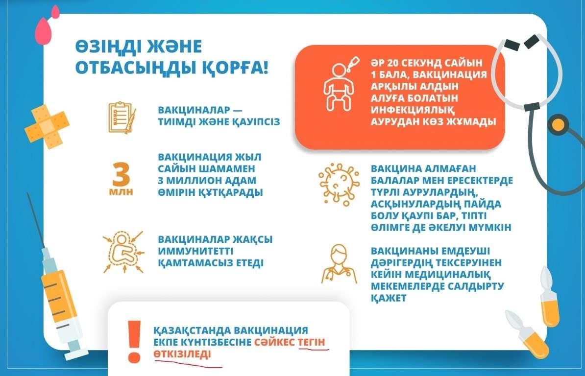 Қазақстандағы вакцинациялау туралы жалпы ақпарат