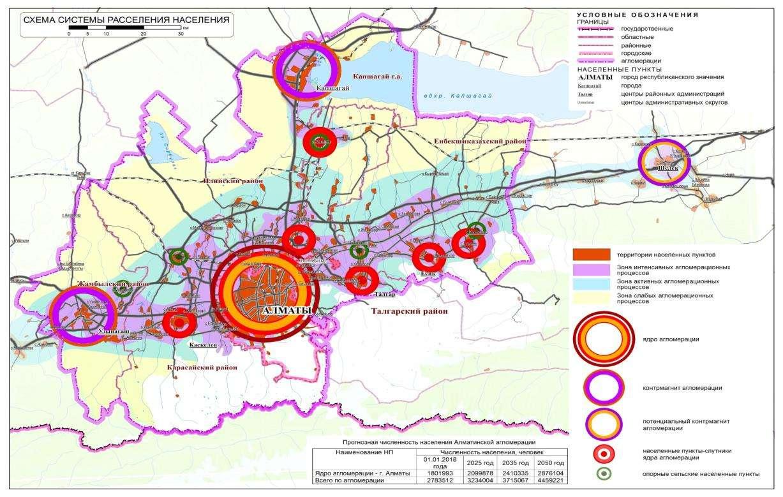 Cхема расселения Алматинской агломерации